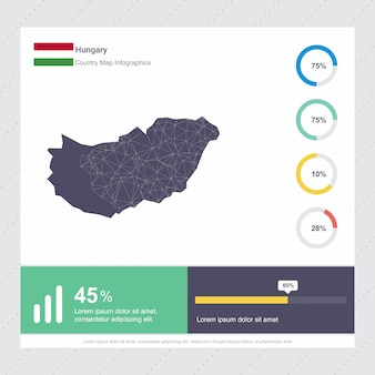 Modèle d'infographie de carte et drapeau de hongrie