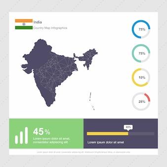 Modèle d'infographie de carte et de drapeau de l'inde