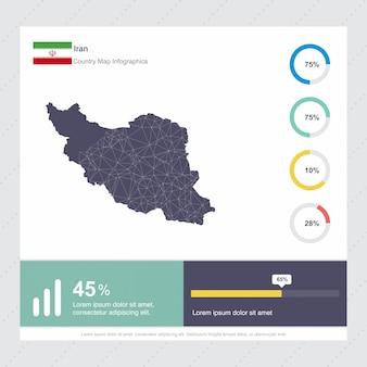 Modèle d'infographie de carte et de drapeau de l'iran