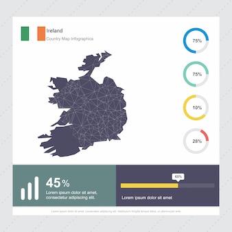 Modèle d'infographie de carte et de drapeau d'irlande