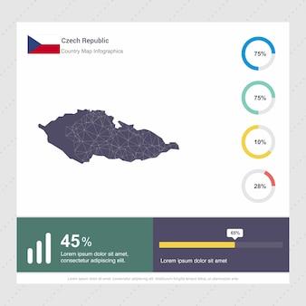 Modèle d'infographie de carte et drapeau de république tchèque