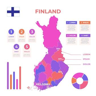 Modèle d'infographie de carte de finlande dessinée à la main