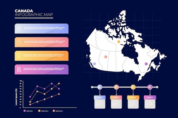Modèle d'infographie de carte de gradient du canada