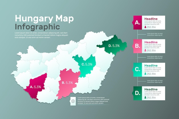 Modèle d'infographie de carte de hongrie