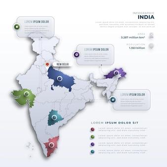 Modèle d'infographie de carte d'inde dégradé