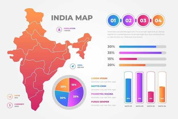 Modèle d'infographie de carte de l'inde