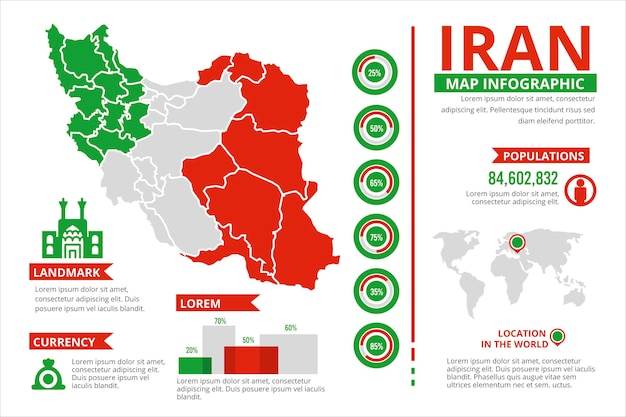 Modèle d'infographie de carte iran design plat