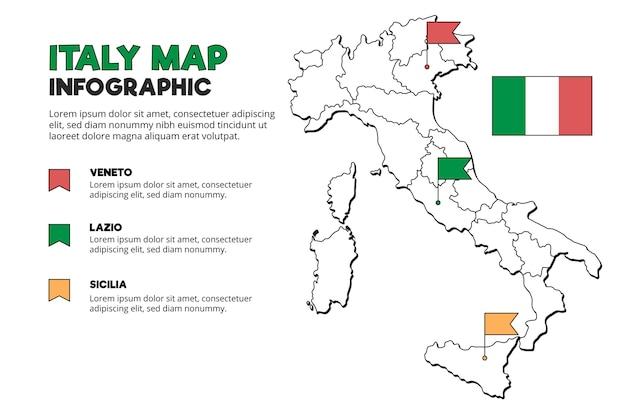 Modèle d'infographie de carte d'italie