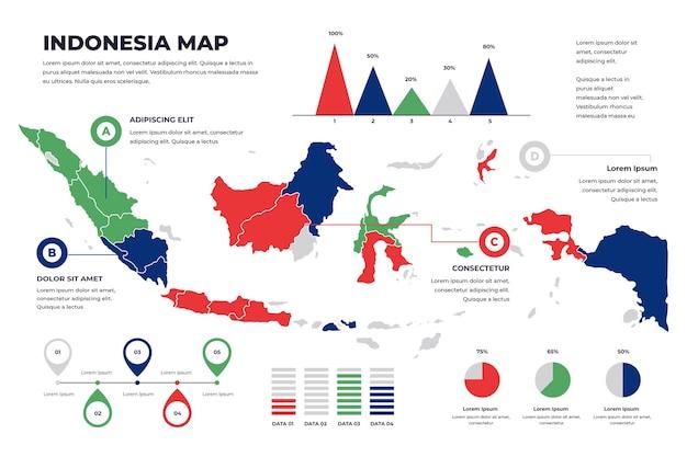 Modèle d'infographie de carte linéaire d'indonésie