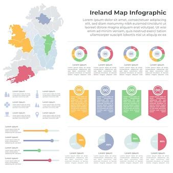 Modèle d'infographie de carte linéaire d'irlande