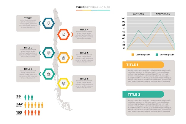 Modèle d'infographie de carte plate du chili