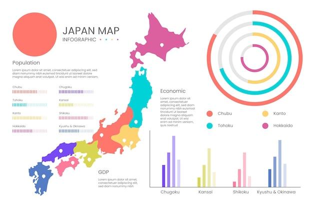 Modèle d'infographie de carte plate du japon