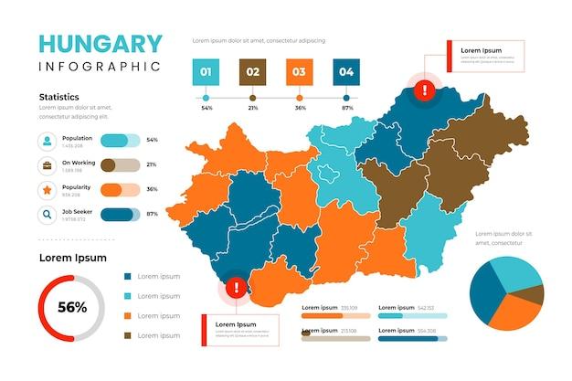Modèle d'infographie de carte plate de hongrie