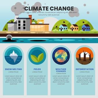 Modèle d'infographie sur le changement climatique en dégradé