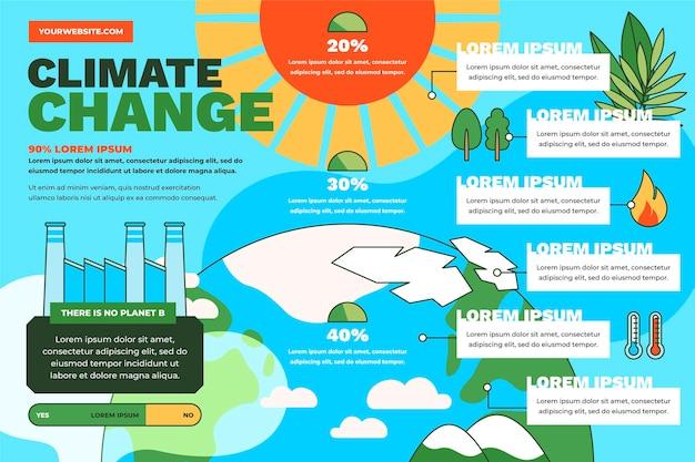 Modèle d'infographie sur le changement climatique plat dessiné à la main