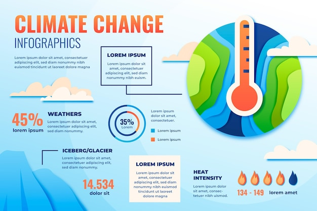 Modèle d'infographie sur le changement climatique de style papier