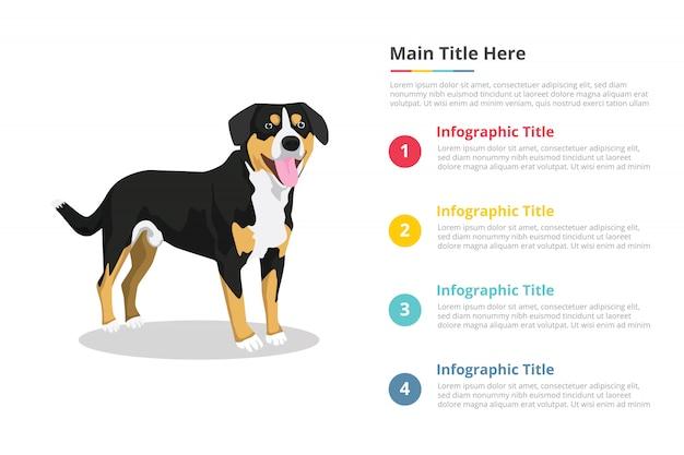 Modèle d'infographie de chien