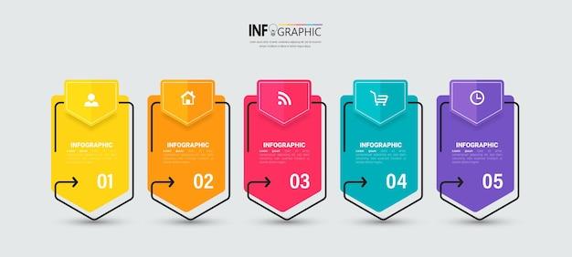 Modèle d'infographie de chronologie en cinq étapes