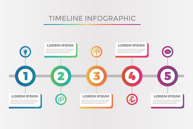 Modèle d'infographie de chronologie de dégradé