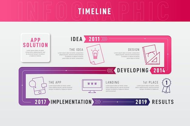 Modèle D'infographie De Chronologie De Dégradé Vecteur gratuit