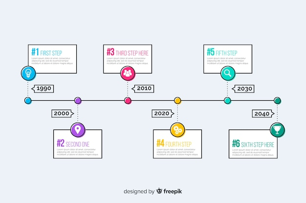 Modèle d'infographie chronologie design plat
