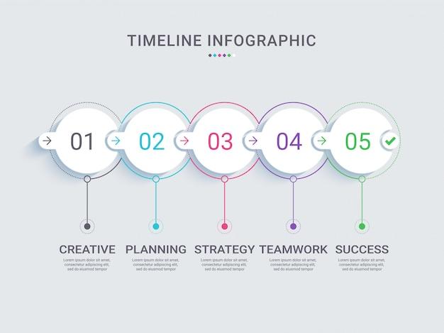 Modèle d'infographie de chronologie de jalon de projet