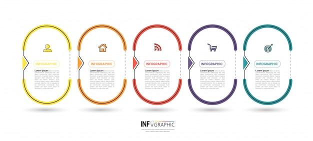 Modèle d'infographie en cinq étapes