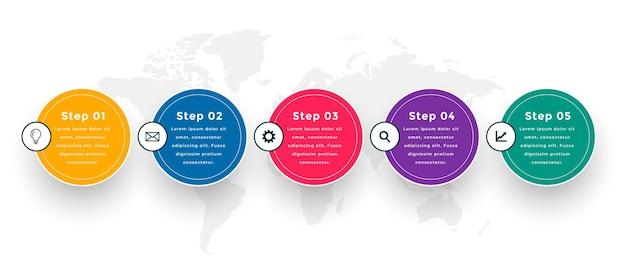 Modèle d'infographie circulaire moderne en cinq étapes