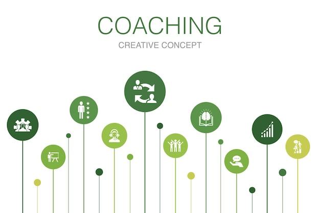 Modèle d'infographie de coaching en 10 étapes. soutien, mentor, compétences, formation d'icônes simples