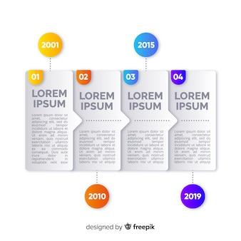 Modèle d'infographie coloré de la chronologie