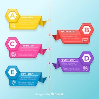 Modèle d'infographie coloré avec étapes