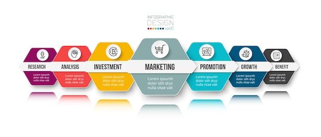 Modèle d'infographie commercial ou marketing