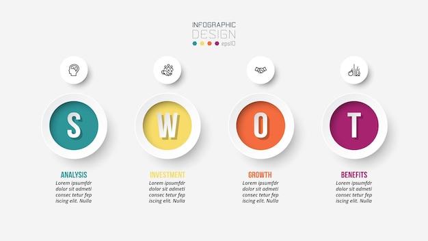 Modèle d & # 39; infographie commerciale ou marketing d & # 39; analyse swot