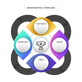 Modèle d'infographie commerciale moderne