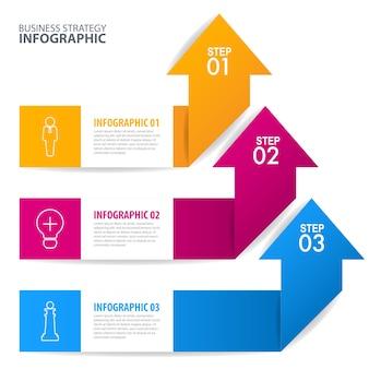 Modèle d'infographie commerciale