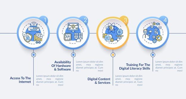 Modèle d'infographie sur les composants d'inclusion numérique. éléments de conception de présentation de numérisation.