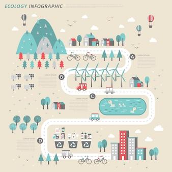 Modèle d'infographie de concept d'écologie au design plat
