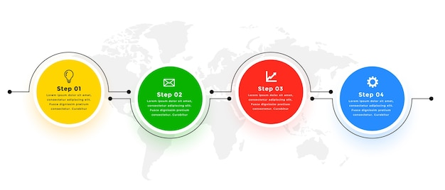 Modèle d'infographie connecté circulaire moderne en quatre étapes