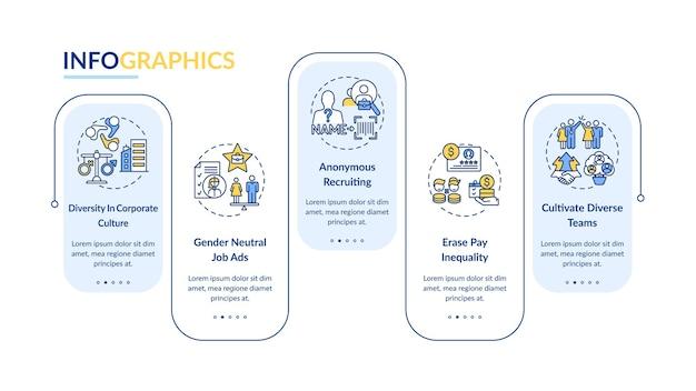 Modèle d'infographie de conseils de mise en œuvre de la diversité des genres
