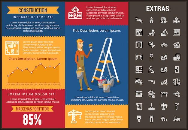 Modèle d'infographie de construction et éléments
