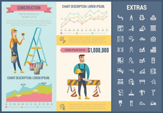 Modèle d'infographie de construction et jeu d'icônes