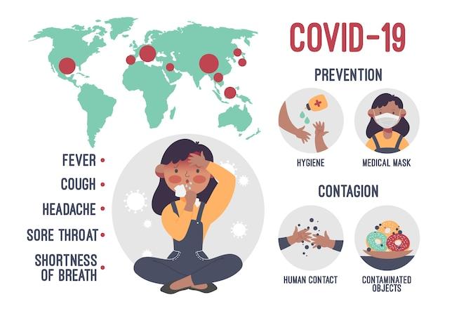 Modèle d'infographie coronavirus