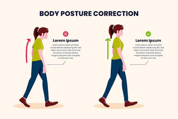 Modèle d'infographie de correction de posture