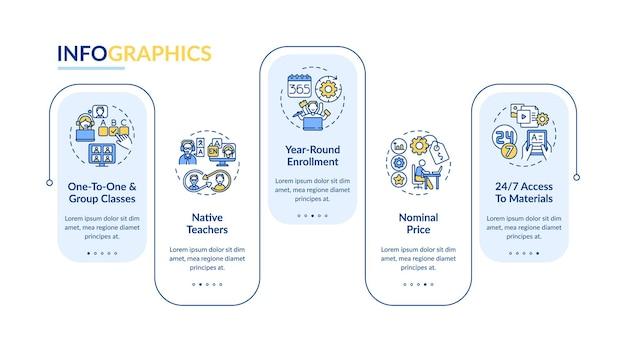 Modèle d'infographie de cours de langue en ligne