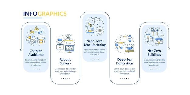 Modèle d'infographie cps pros. chirurgie robotique, éléments de conception de présentation de bâtiments nets zéro. visualisation des données avec des étapes. diagramme chronologique du processus. disposition du flux de travail avec des icônes linéaires