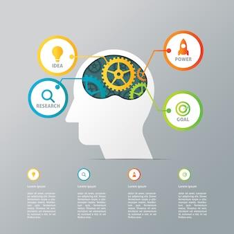 Modèle d'infographie creative business