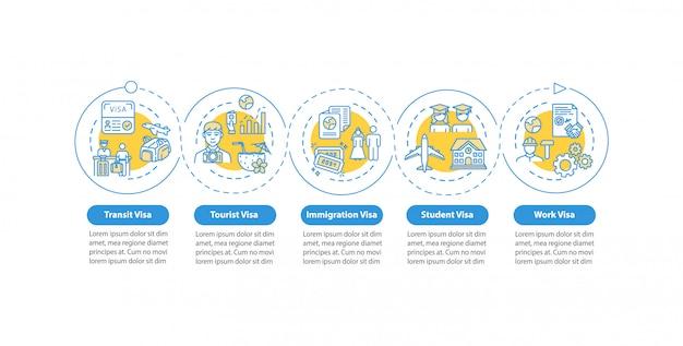 Modèle d'infographie de demande de visa