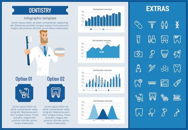 Modèle d'infographie de la dentisterie, des éléments et des icônes