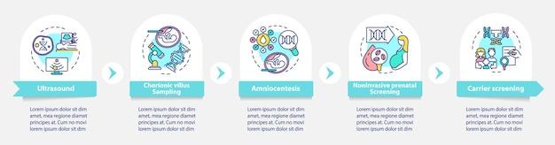 Modèle d'infographie sur le diagnostic des maladies génétiques