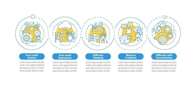 Modèle d'infographie de diagnostic psychiatrique